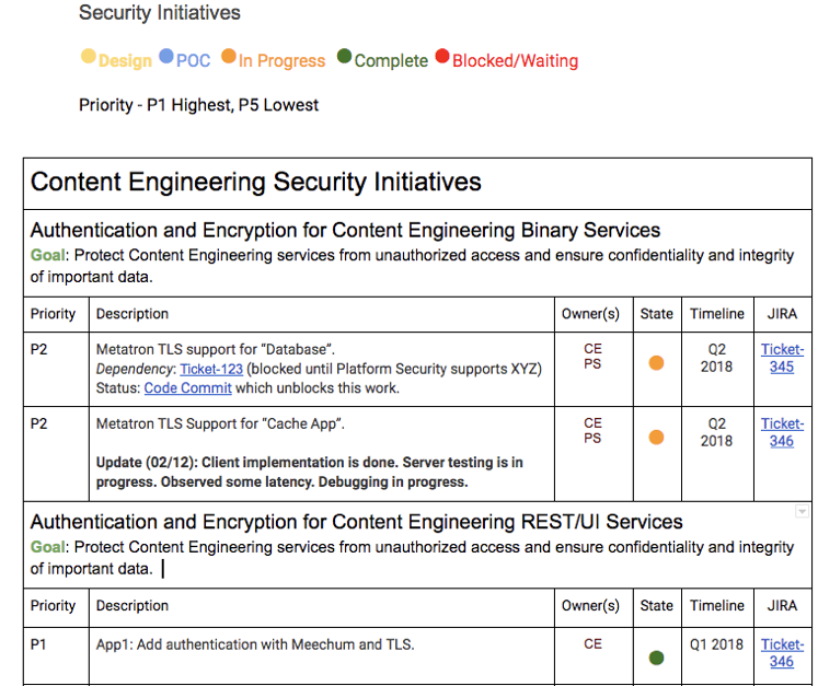 Security Initiatives Doc