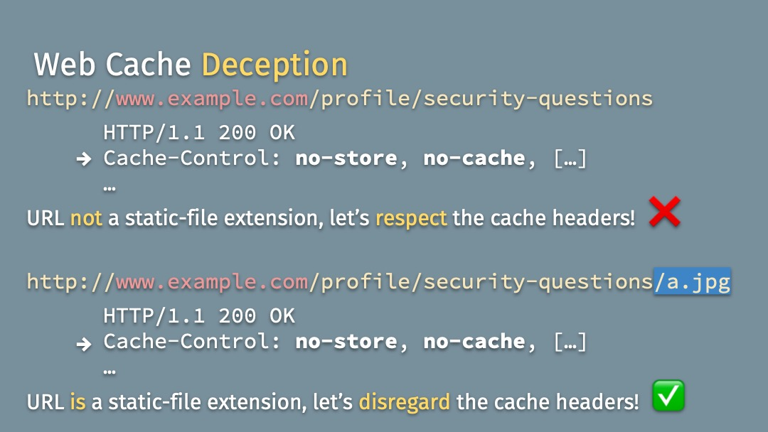 Cache Me: Deception URLs