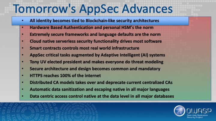 History of AppSec: Future