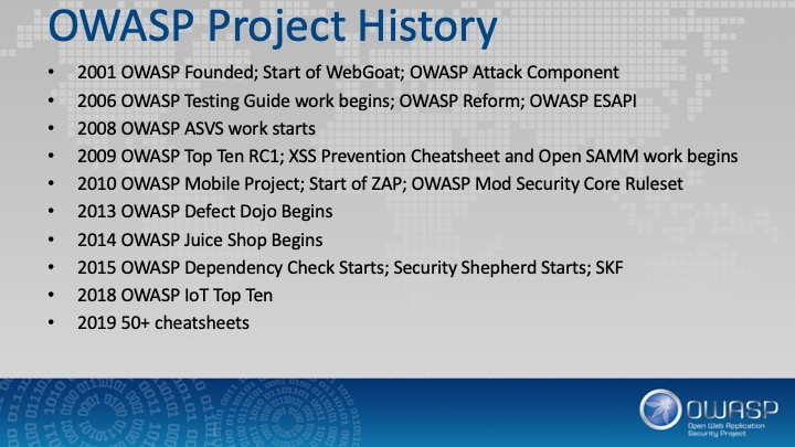 History of AppSec: OWASP Projects