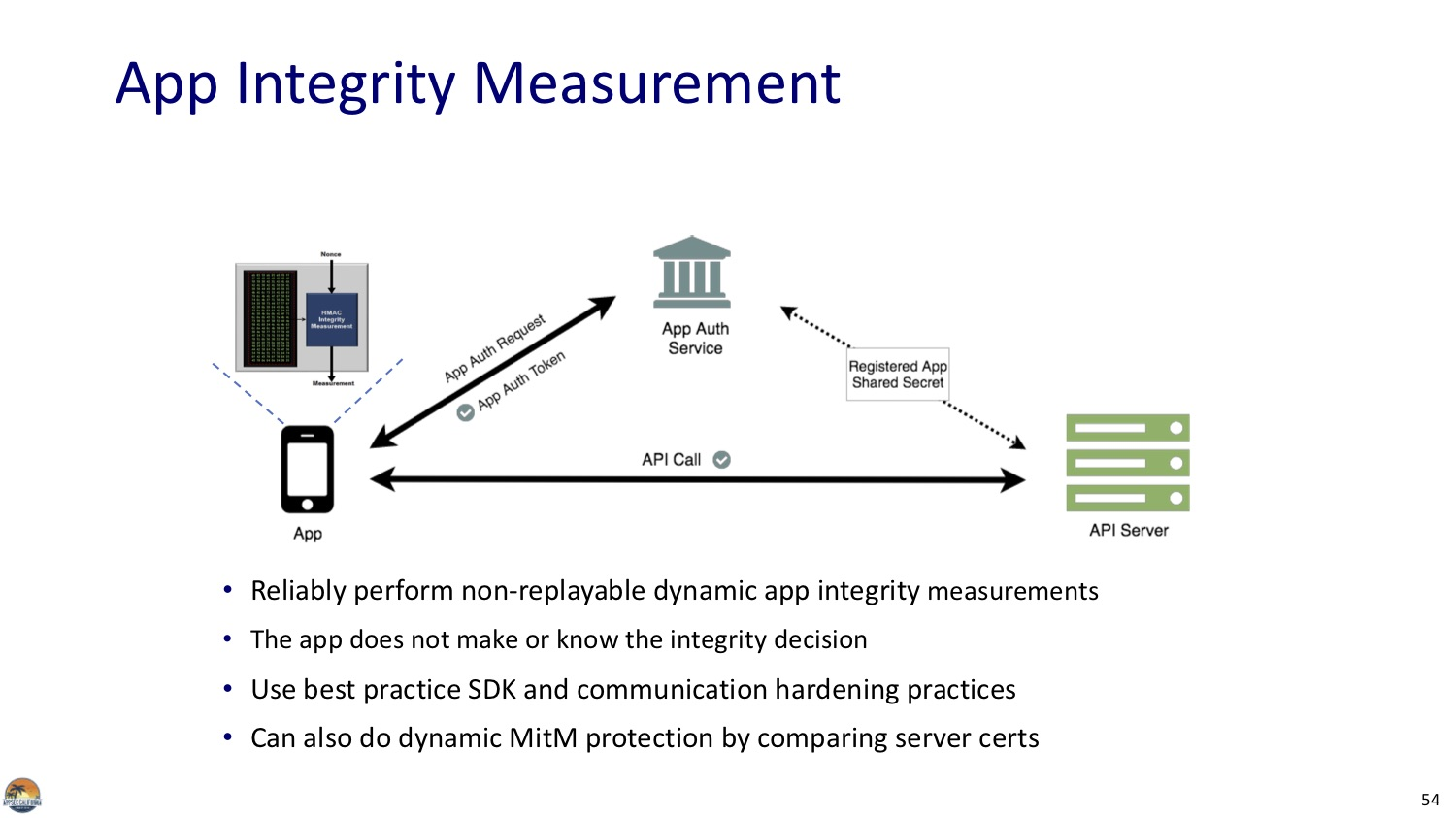 App Integrity Measurement