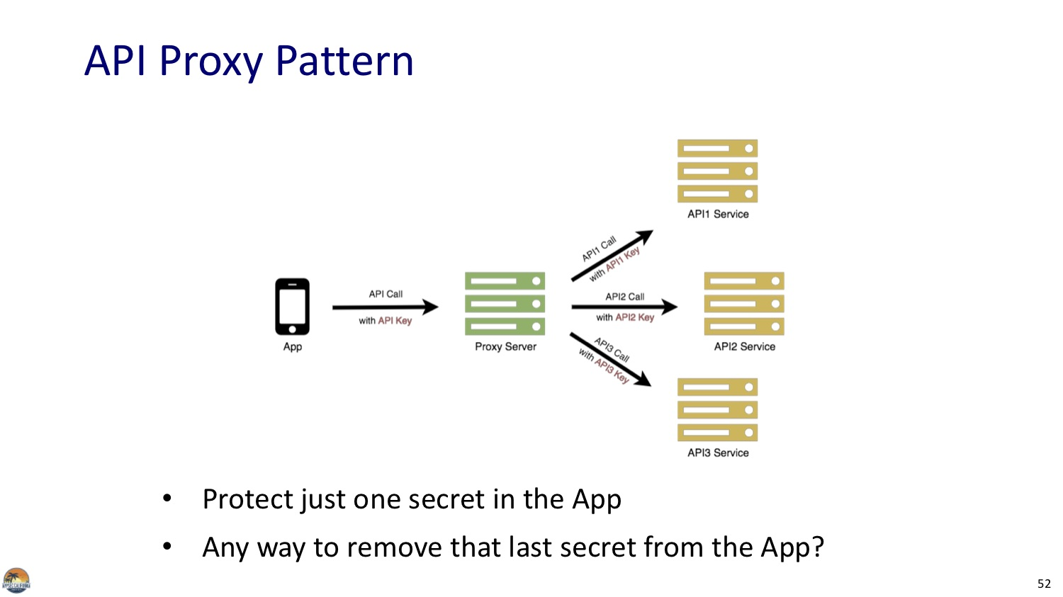 API Proxy Pattern