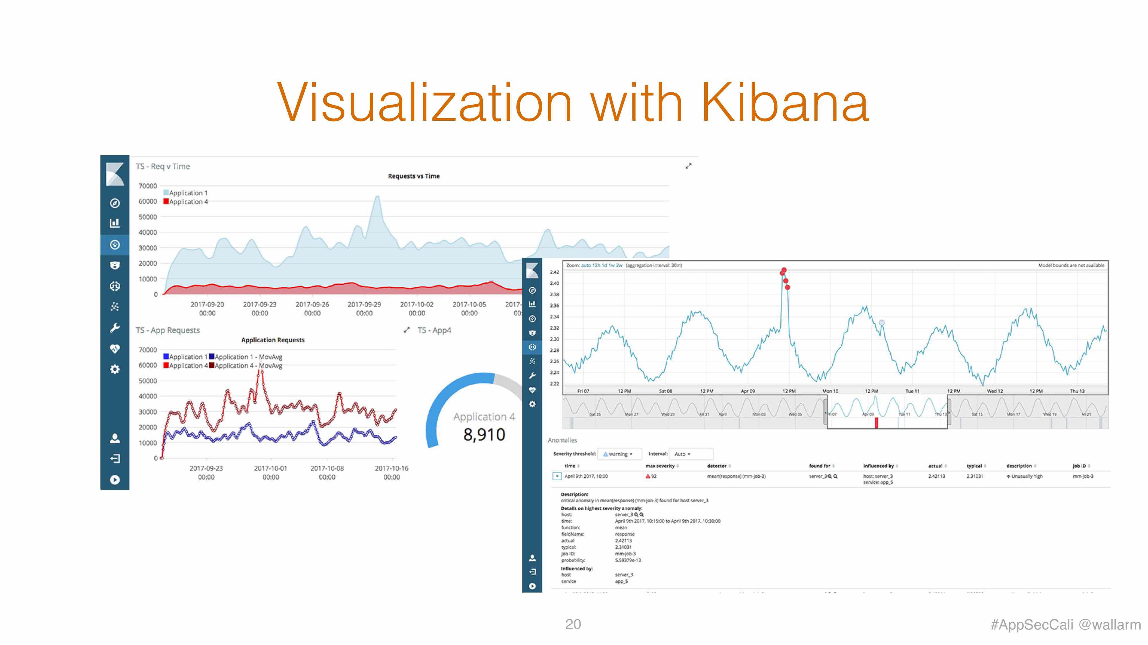 Visualizing Traffid Data with Kibana