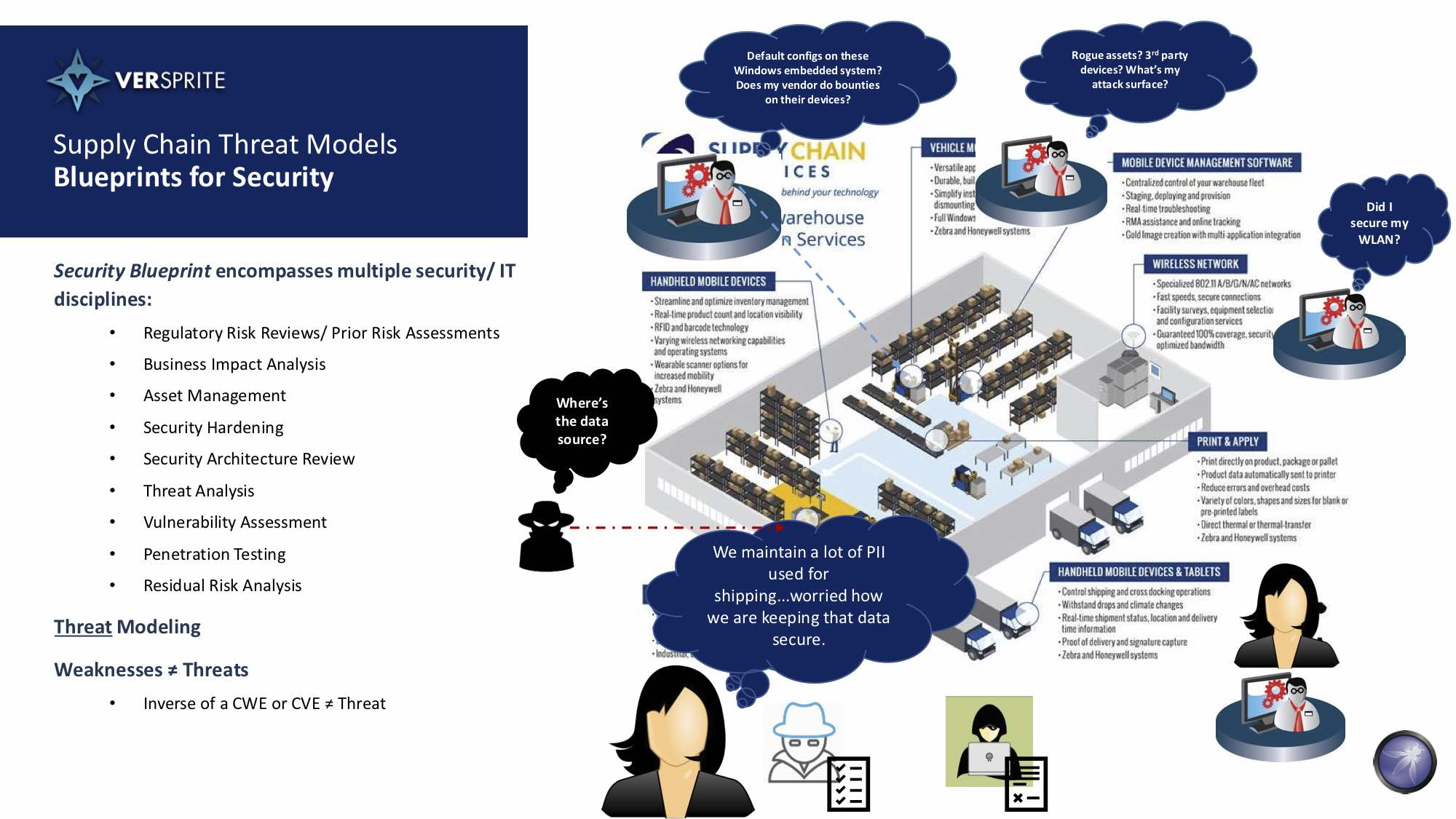 Supply Chain Threat Model - Overview