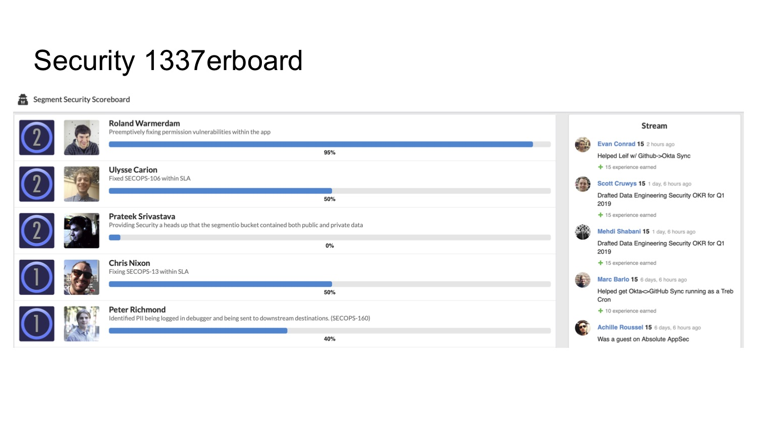 Working with Devs: 1337erboard