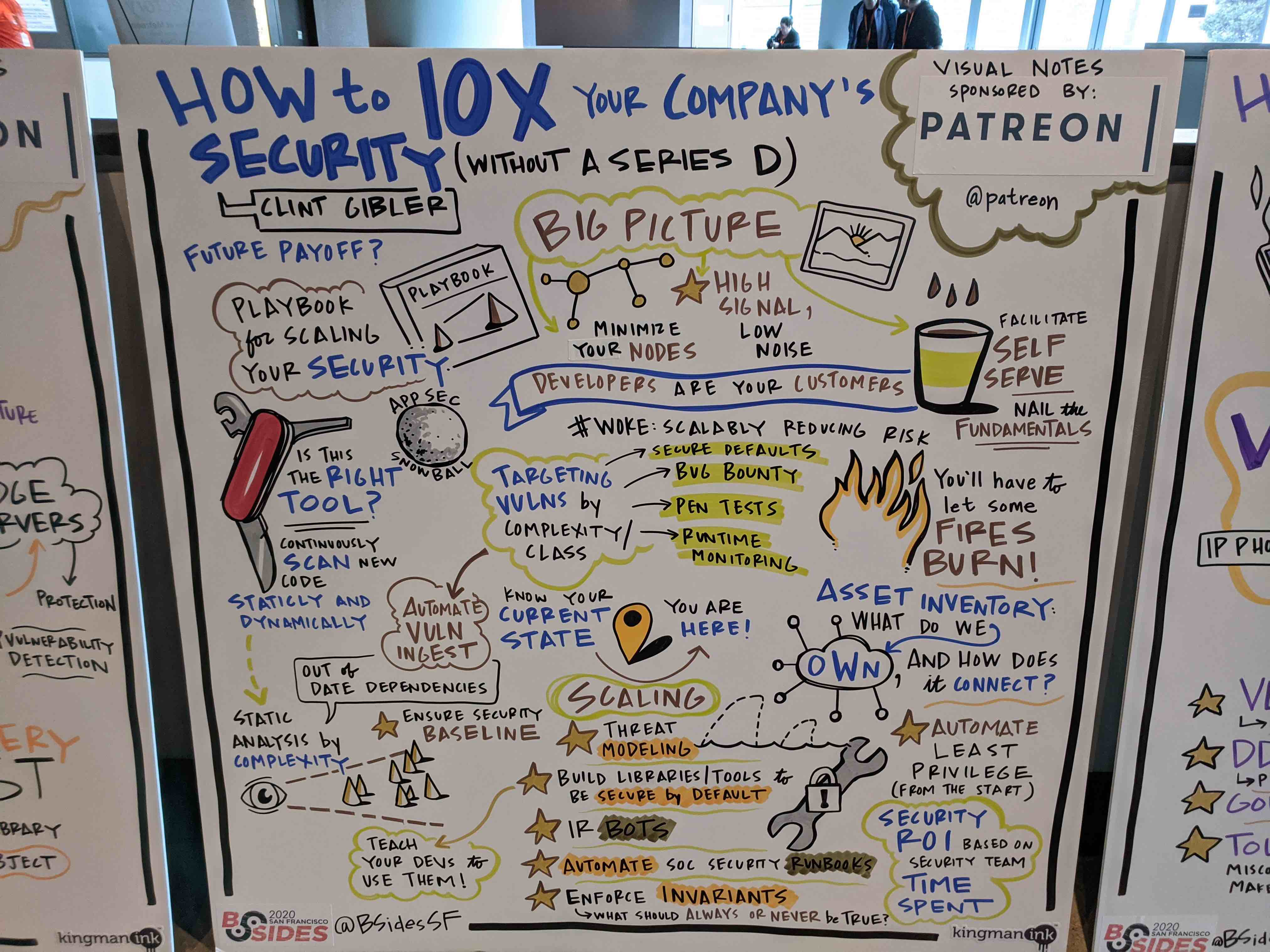 How to 10X Your Company's Security - Post