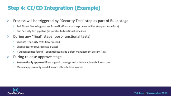 Step 4: CI/CD Integration