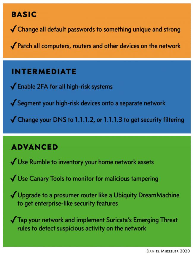 A 3-tiered Approach to Securing Your Home Network