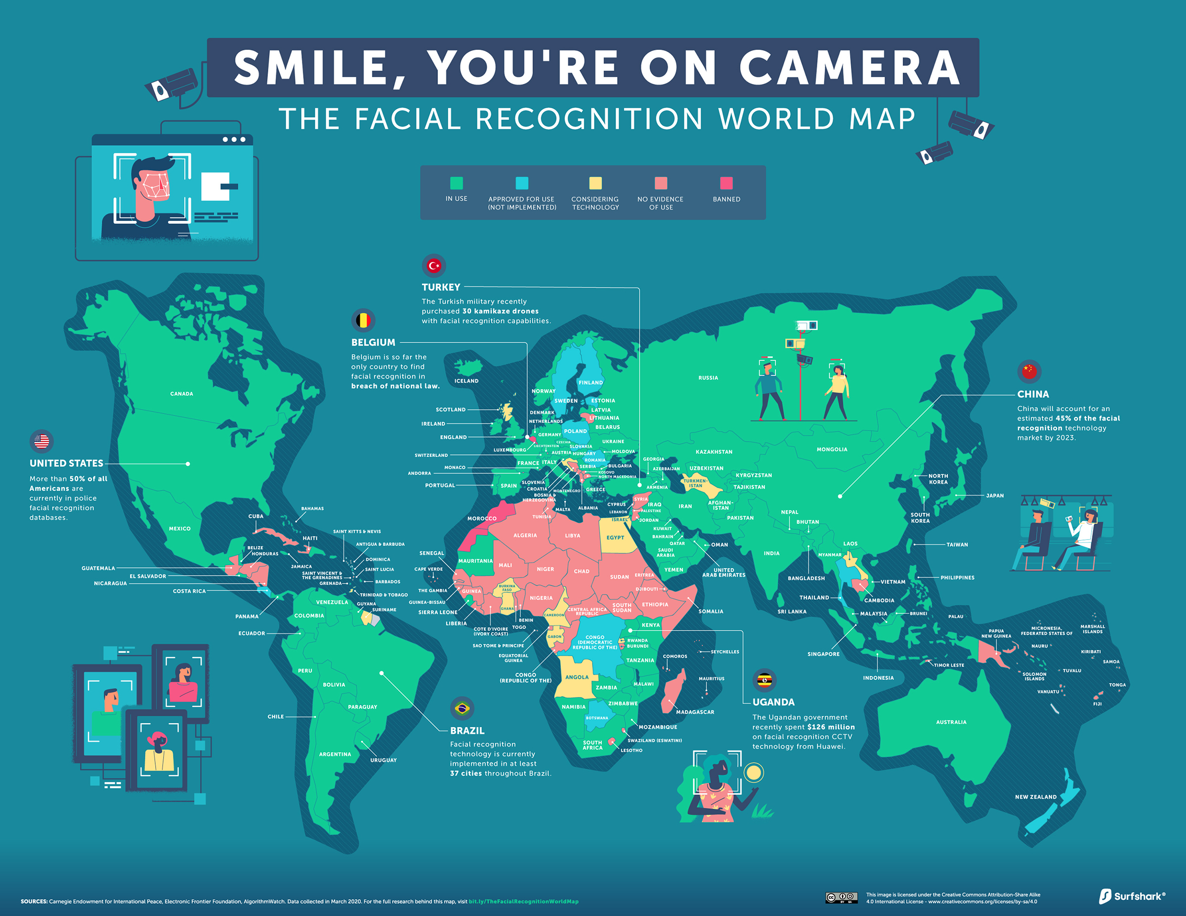 Smile, You're On Camera: The Facial Recognition World Map