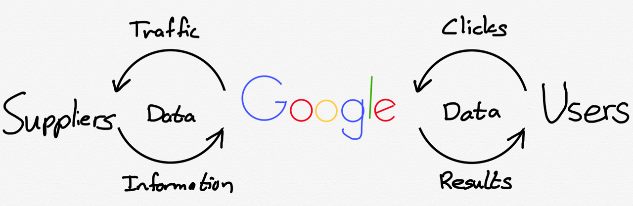 US vs Google